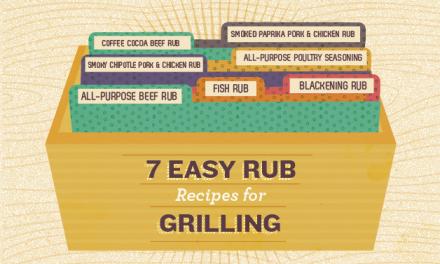 7 Easy To Make Rub Recipes