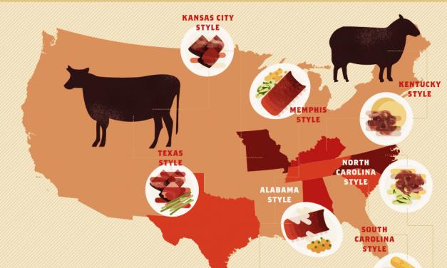 BBQ Styles By Region