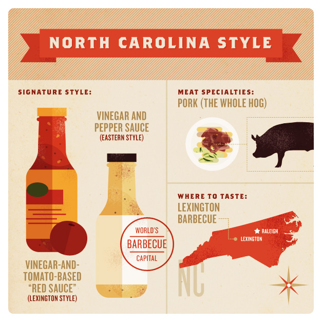 What's your favorite BBQ? Mine is Lexington Style all the way- but I'll take any good BBQ that comes my way of course!