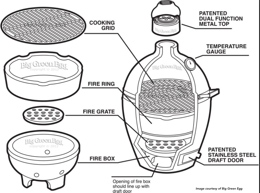 Getting To Know Your Big Green Egg Whats Inside